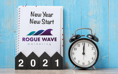 Connecting Your Business & Marketing Plans in 2021